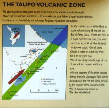 A Zona Vulcânica de Taupo